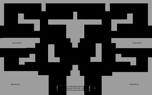 KYS-PrototypeLevel